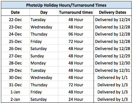 Australian Holiday Hours