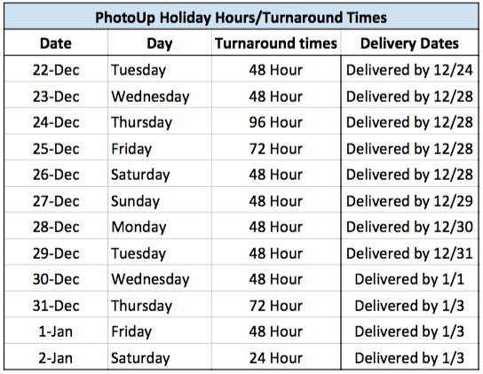 US Holiday Hours